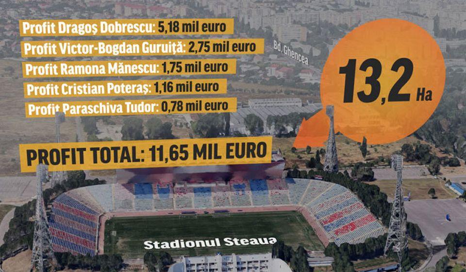 stadion tun