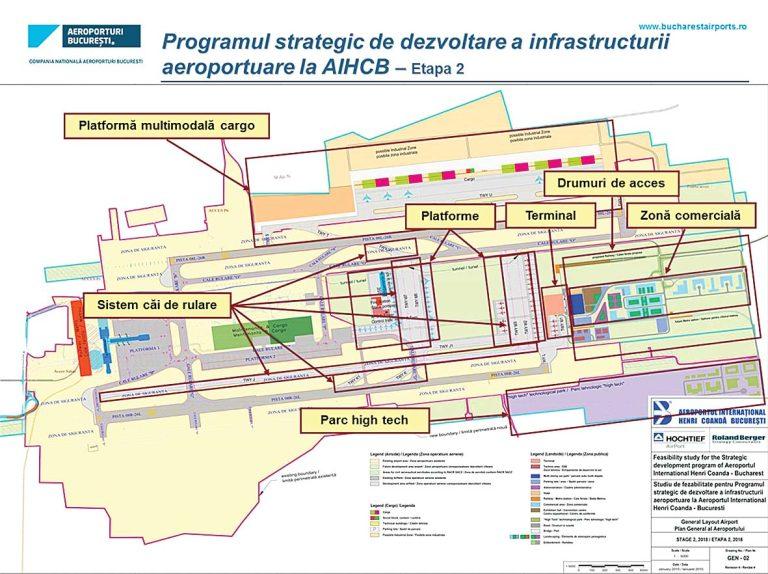 Guvernul a aprobat o investitie de un miliard de euro la marginea Bucurestiului